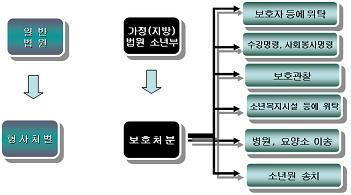 imgprocess7.jpg