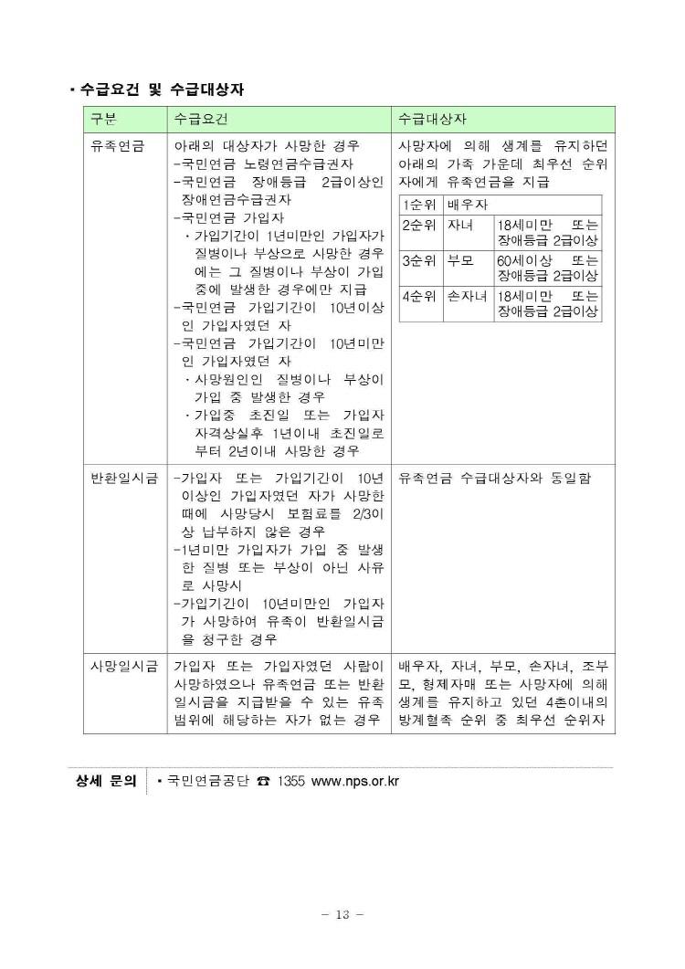 사망신고후속조치[1]_페이지_15.jpg
