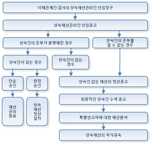 특별연고자5.jpg