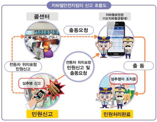 지하철안전지킴이.jpg