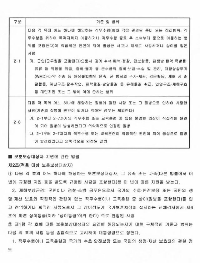 국가유공자, 보훈보상대상자 관계 법령_페이지_2.jpg