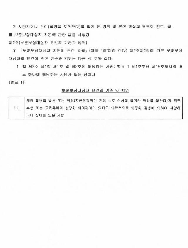 국가유공자, 보훈보상대상자 관계 법령_페이지_3.jpg