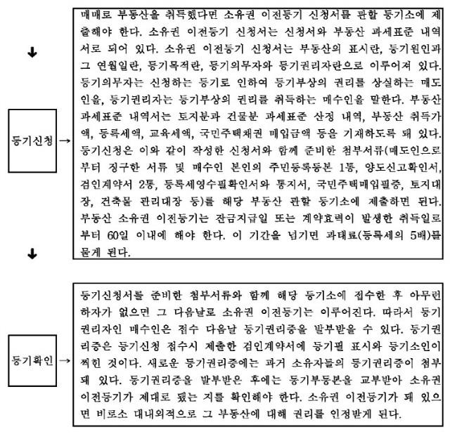 등기절차흐름도2_페이지_3.jpg